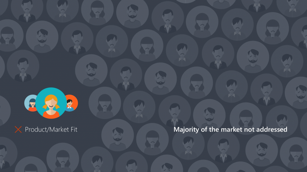 Failing to establish Product/Market Fit